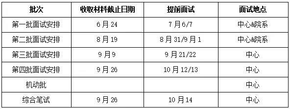 2019级清华大学工程管理硕士(MEM)招生简章