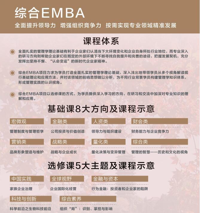 北大综合EMBA课程体系