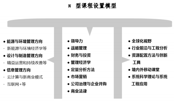 清华大学2018年工程管理硕士(MEM)招生简章