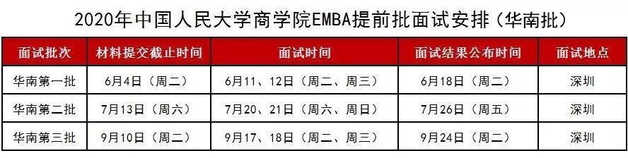 2020年中国人民大学EMBA深圳招生简章