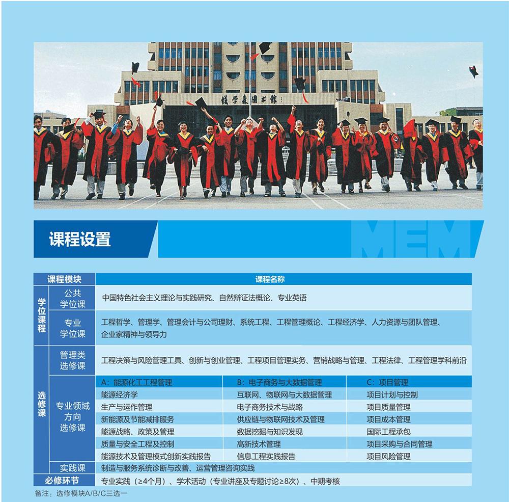 西安交通大学2020年工程管理硕士(MEM)深圳班招生简章及提前面试政策发布