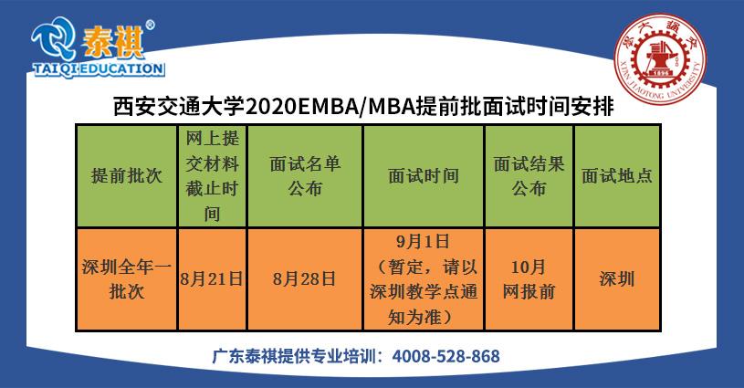 在深办学MBA-EMBA-MEM提面汇总(陆续更新)