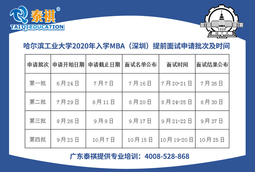 哈尔滨工业大学2020年入学MBA提前面试方案(深圳)