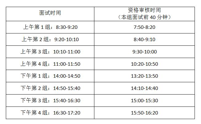 西安交通大学2020级MEM提前批面试的通知(深圳第一批)
