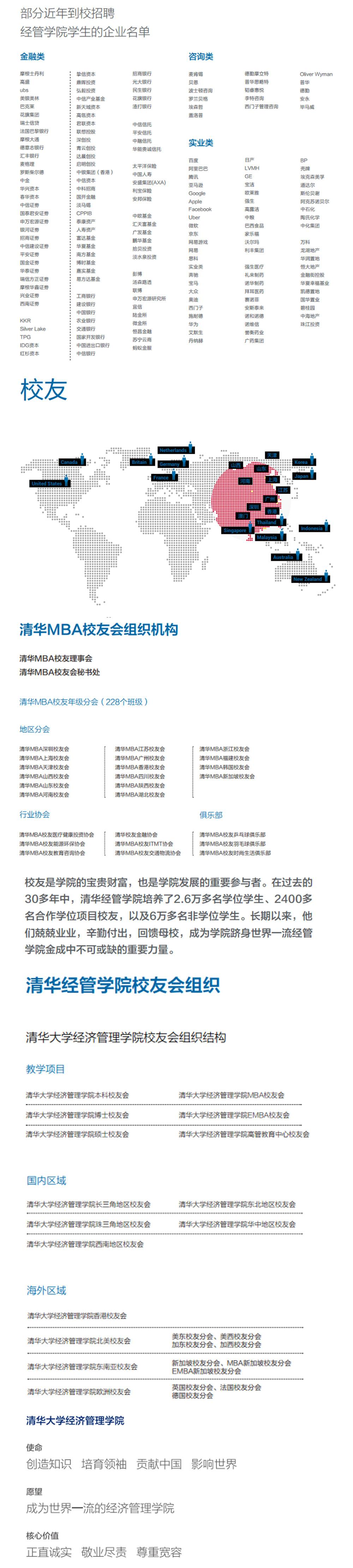 2020清华大学经济管理学院MBA工商管理硕士项目