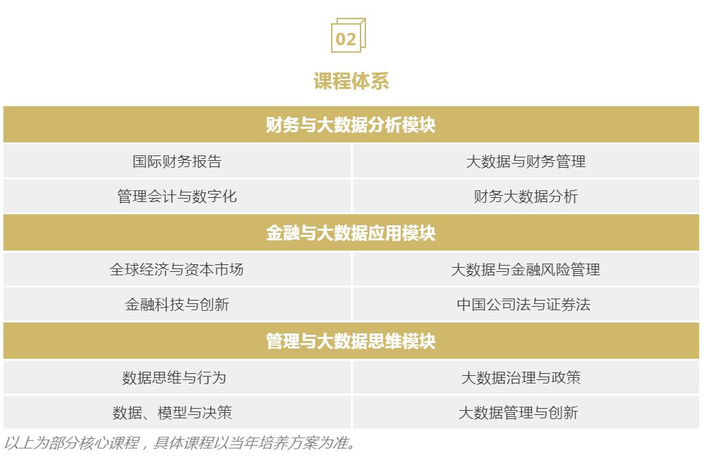 清华大学MPAcc(高级财务管理与大数据)硕士项目2021级招生简章