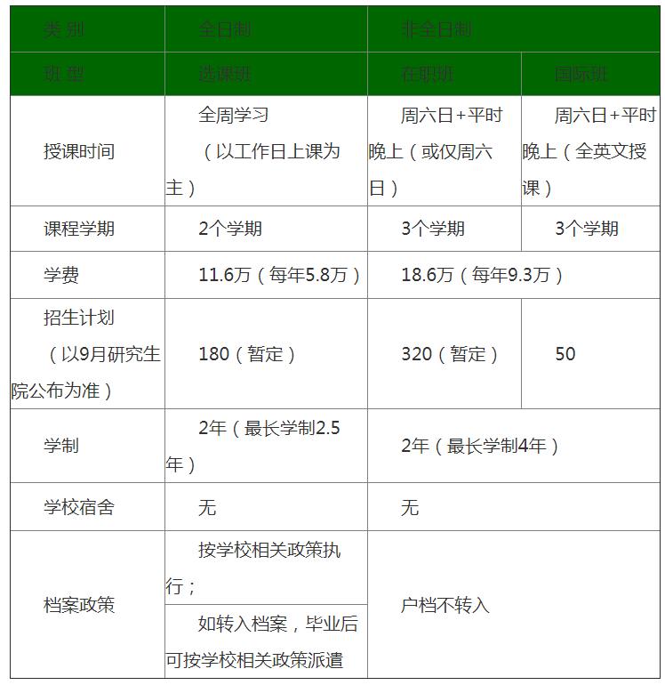北京理工大学2021年工商管理硕士(MBA)招生简章