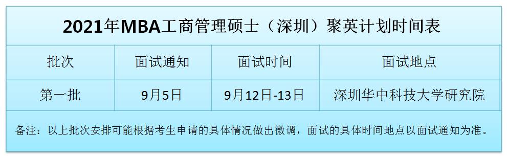 官宣!华中科技大学2021年工商管理硕士(MBA)申请指南