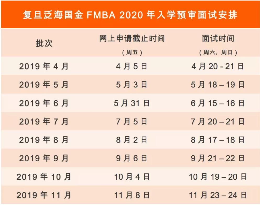 复旦大学泛海金融FMBA2020入学提前预审