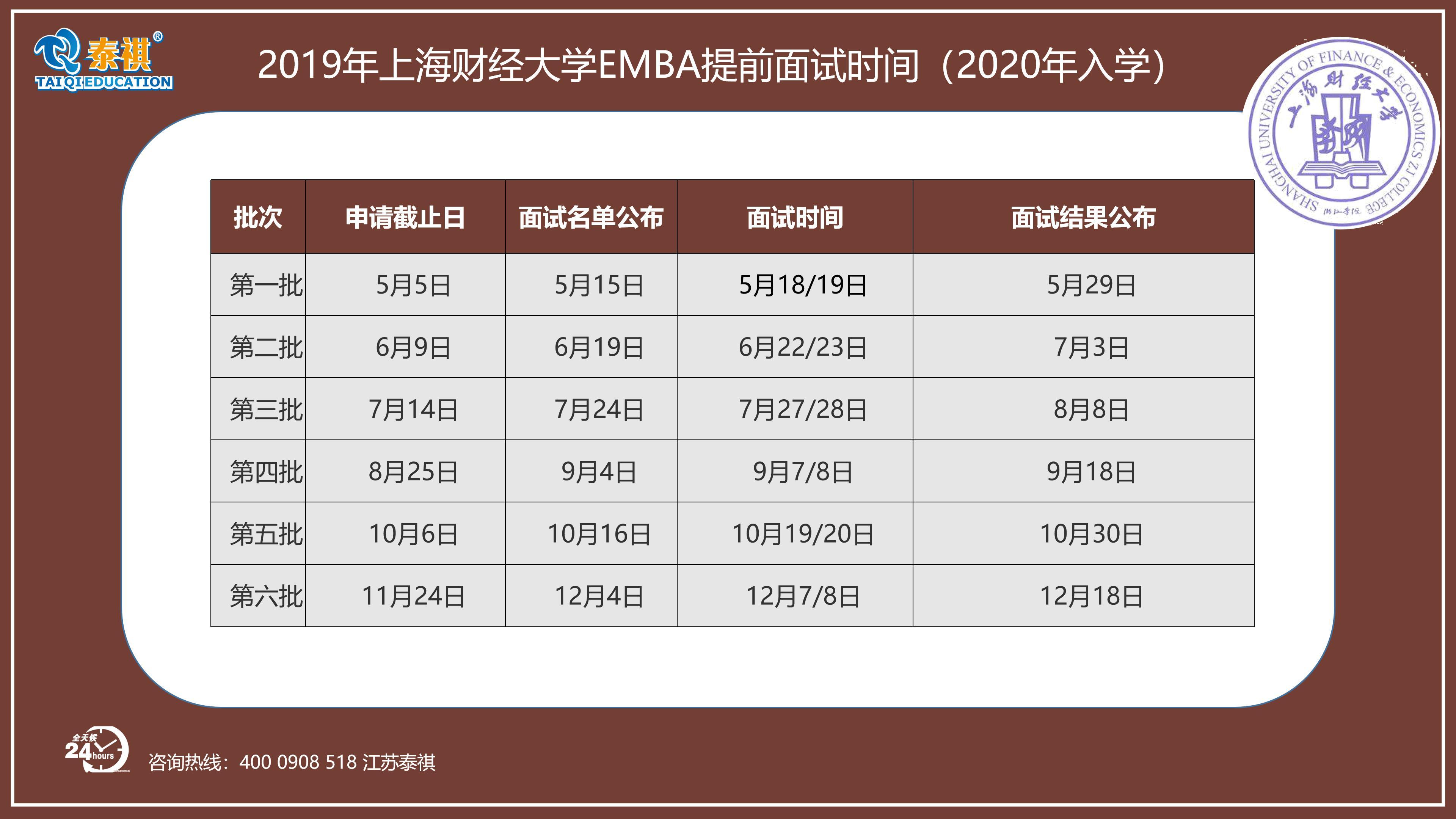 苏沪地区EMBA提前面试时间