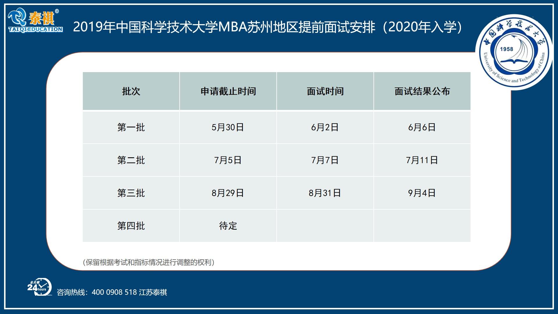 中国科学技术大学MBA苏州提前面试安排