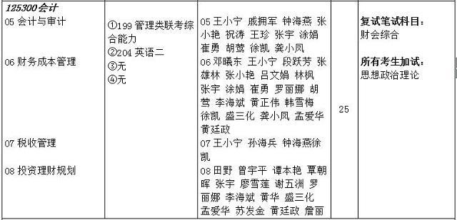 三峡大学2018年MPAcc招生信息