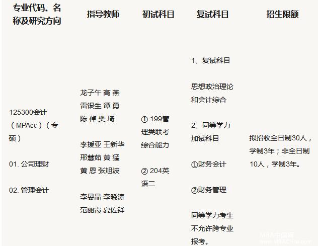 武汉轻工大学2018年会计硕士MPAcc招生简章