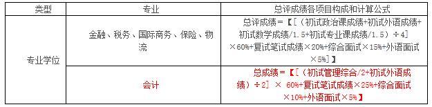 武汉大学2016MPAcc复试录取工作实施细则