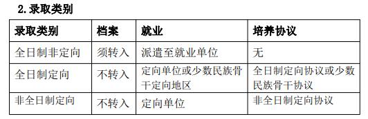中国地质大学(武汉)经济管理学院2021年专业学位硕士复试录取工作公告
