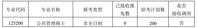 华中科技大学公共管理学院(407)2021年专业型硕士研究生(MPA)复试工作细则