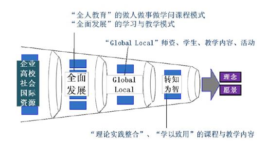 上海大学MBA江苏教育中心招生简章