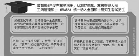 泰祺教育对于EMBA2017年执行联考接受新华网采访